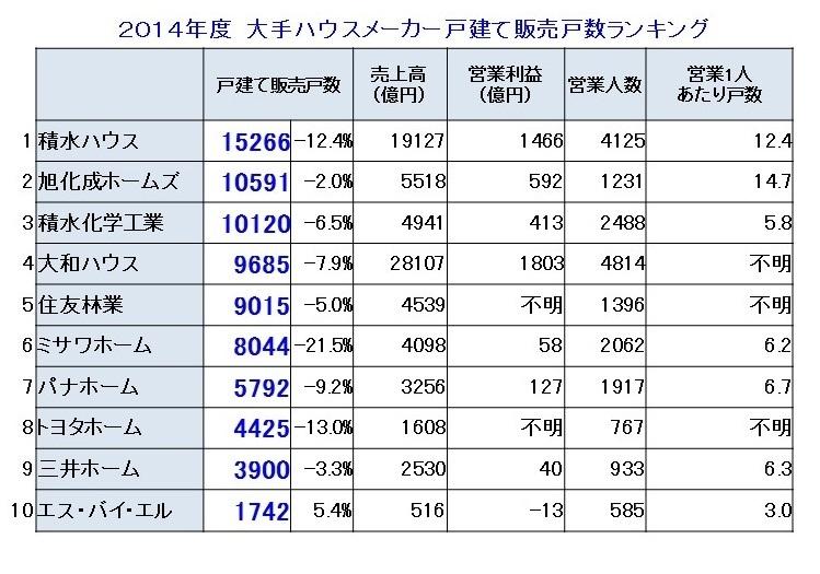 2014販売戸数.jpg