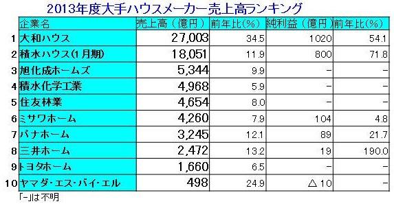 2013売上高2.jpg