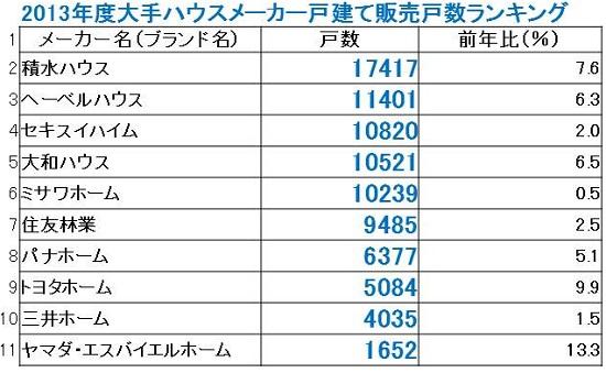2013販売戸数.jpg