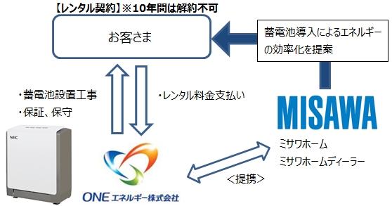 image130801ORIXJ.jpg